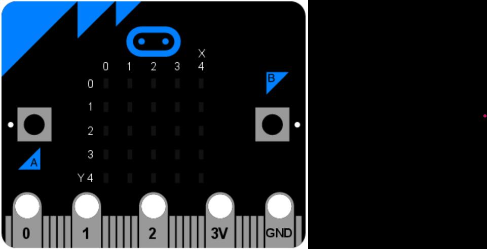 microbit-coordinates